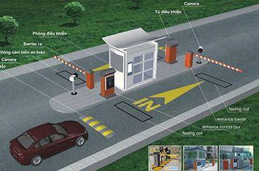 Phần mềm quản lý bãi đỗ xe trên nền tảng Web